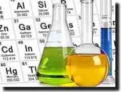 anodizing additives image